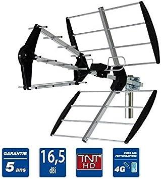 Sunluxy Mall - Antena de techo para televisión (HD, UHF ...