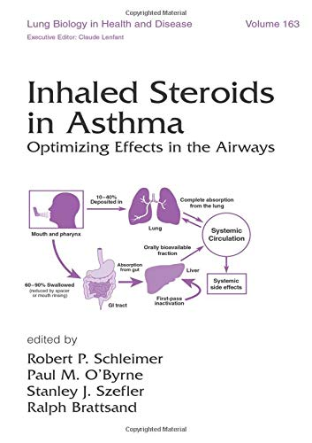 dangers of steroids for asthma