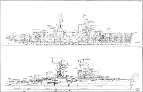 Outboard Cruiser - Home Comforts Laminated Poster Inboard and Outboard Profile of The U.S. Navy Heavy Cruiser USS Indianapolis (CA-35), Showing her ap Vivid Imagery Poster Print 24 x 36