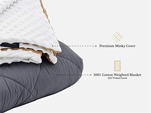 Buy weighted blanket reviews
