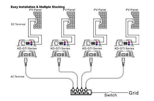 Blue color 600W grid tie solar inverter 10.8-30VDC pure sine wave power inverter by Unknown (Image #6)