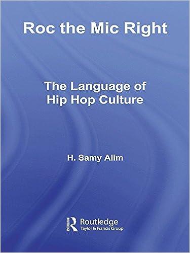 Alle artikelen van H. Samy Alim
