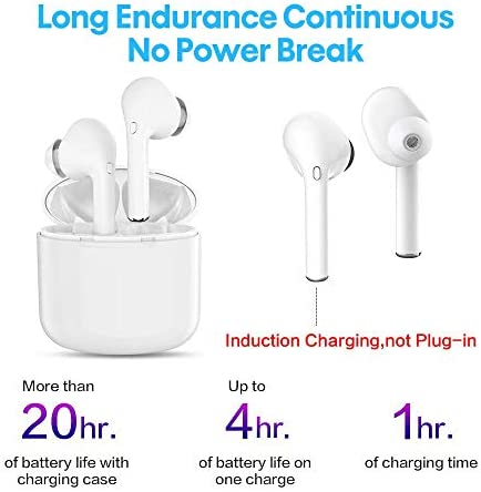 Bluetooth Headphones 5.0, Wireless Bluetooth Earbuds Stereo Earphone Cordless Sport Headsets, Bluetooth in-Ear Earphones with Built-in Mic for Smart Phones
