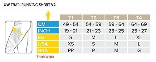 Compressport Maglia uomo termica Multisport V2 rossa per 660qgHxT