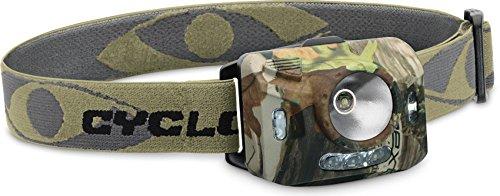 Cyclops Ranger Cree XPE 1-watt Headlamp