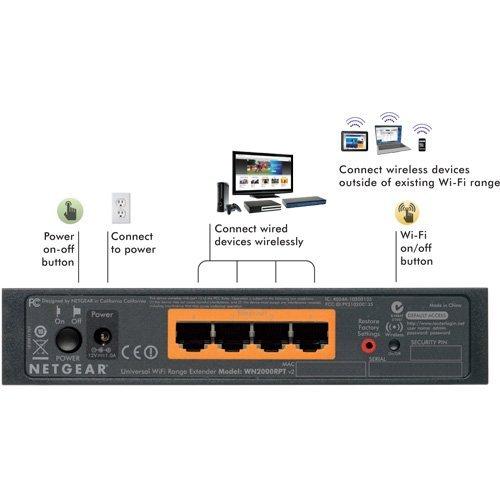 Netgear WNR2000 N300 Wireless Router - Manufacturer Refurbished by NETGEAR