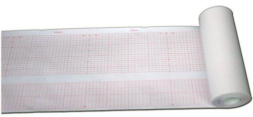 COROMETRICS 4483AAO, 140MM X 30M Fetal Monitoring Chart Paper (10 Rolls/box)