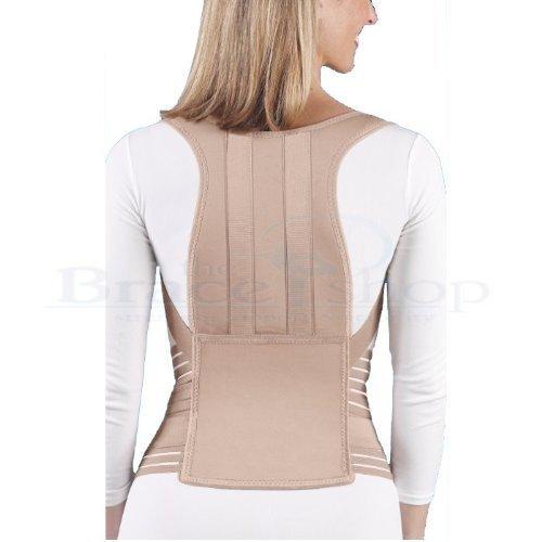 Forms Controls (Soft Form Posture Control Brace)