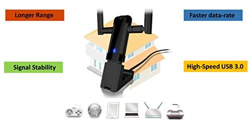 Alfa Long-Range Dual-Band AC1200 Wireless USB 3.0 Wi-Fi Adapter w/2x 5dBi External Antennas - 2.4GHz 300Mbps / 5Ghz 867Mbps - 802.11ac & A, B, G, N by Alfa (Image #5)