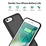 Pxwaxpy Battery Case for iPhone 6S 6 6000mAh