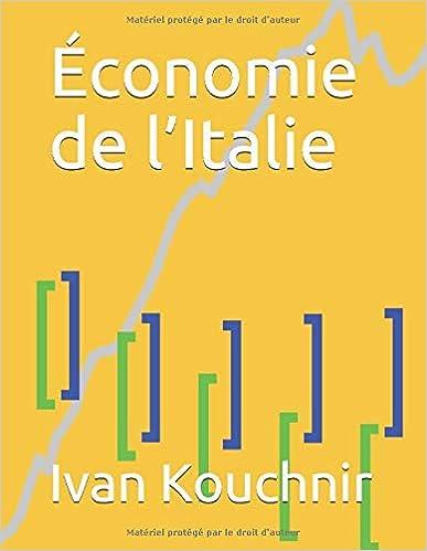 Économie de l'Italie
