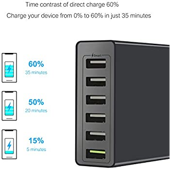 Amazon com: Anker Quick Charge 3 0 63W 5-Port USB Wall Charger