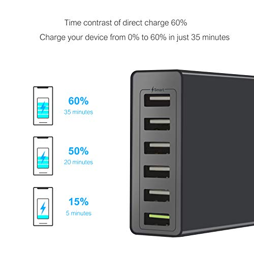 XINKSD Quick Charge 3.0 60W 6-Port USB Wall Charger, PowerPort+ 6 for Galaxy S9/S8/S7/S6/Edge/Plus, Note 5/4 and PowerIQ for iPhone XR/X/8/7/6s/Plus, iPad Pro, LG, Nexus, HTC and More (Black) (Best Notes For Ipad)