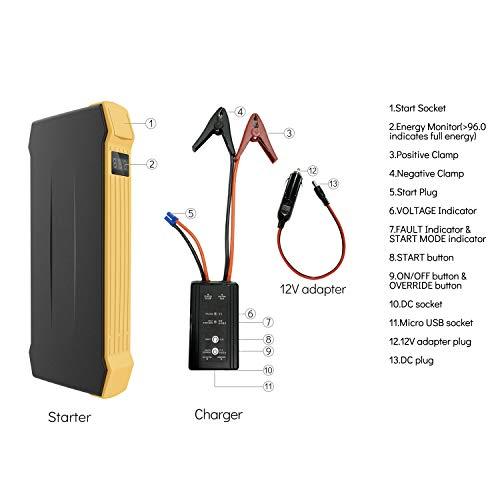 Autowit 12v Portable Batteryless Car Jump Starter