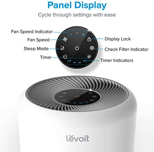 LEVOIT Air Purifier for Home Allergies Pets Hair Smokers in Bedroom, H13 True HEPA Air Purifiers Filter, 24db Quiet Air Cleaner, Remove 99.97% Smoke Dust Mold Pollen for Large Room, Core 300, White 41xlT 2BvypmL