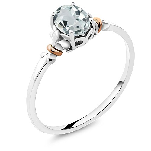 Gold Oval Aquamarine Ring (925 Sterling Silver and 10K Rose Gold Ring Oval Sky Blue Aquamarine (0.72 cttw, Available in size 5,6,7,8,9))