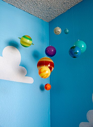 Cloud Stencil Set for Wall Decor: Reusable Stencils for a Kid's Toy Story Room or Andy's Room Nursery, 2-Pack Includes 1 Large and 1 Small Cloud Stencil by Living Lullaby Designs (Image #8)