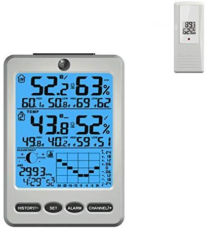 Ambient Weather WS-110 Wireless Weather Station with Temperature, Humidity, Barometer, Dew Point, Moon Phase Featuring Ambient Hue Backlighting by Ambient Weather