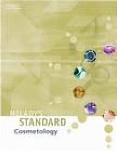Miladys Standard Cosmetology