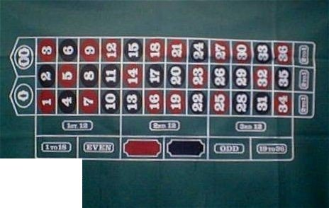 - Trademark Poker Roulette Layout 36-Inch x 72-Inch