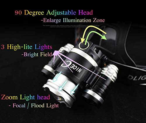 NiceC Induction Rechargeable Headlamp Waterproof LED 6000 Lumen flashlight headlight for camping, work, night riding, running, hiking by NiceC (Image #3)
