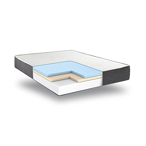 Classic Brands Cool Gel Ventilated Gel Memory Foam 10-Inch Mattress, Full