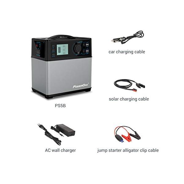 Hochleistungsakku Generator 400Wh Tragbare Energiespeicher mit Lithium-Ionen Zellen Solar Generator(Super Leichtgewicht…