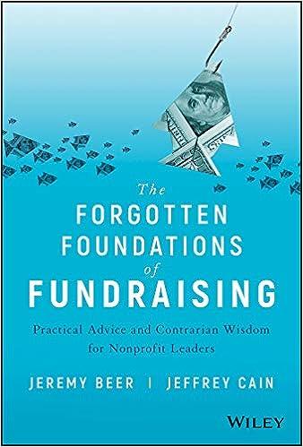 Forgotten Fundamentals of Effective Leadership