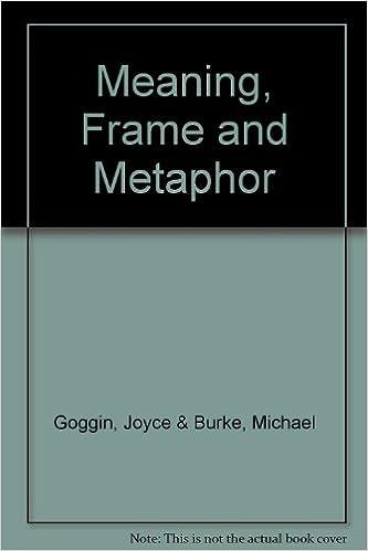 Meaning, Frame and Metaphor: Joyce; Burke, Michael Goggin: Amazon ...