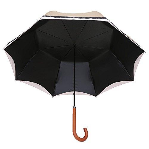 日傘完全遮光遮熱かわず張り特殊2重張り製法バイカラーレース女性用日傘長日傘(ライトブラウン×ピーチ)