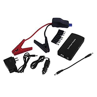 Car Jump Starter Portable Power Bank External Battery Charger - Emergency Jump Pack Auto Jumper for Truck, Motorcycle, Cars and More