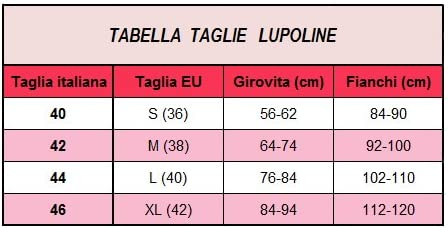 Camis/ón estilo rom/ántico de Lupoline premam/á o para durante la lactancia