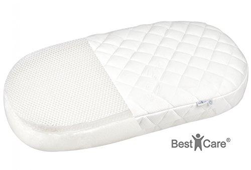 BestCare® 2-seitige (Sommer / Winter) Aero Kinderbettmatratze, Kinderwagenmatratze, Matratze mit Aloe Vera, Kindermatratze, Wiegematratze, ein kühleres und angenehmes Schlafgefühl zu jeder Jahreszeit, Größe:Aero 70x37 cm