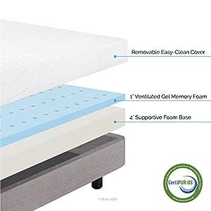 LUCID 5 Inch Gel Memory Foam Mattress - Dual-Layered - CertiPUR-US Certified - Firm Feel - Twin XL Size
