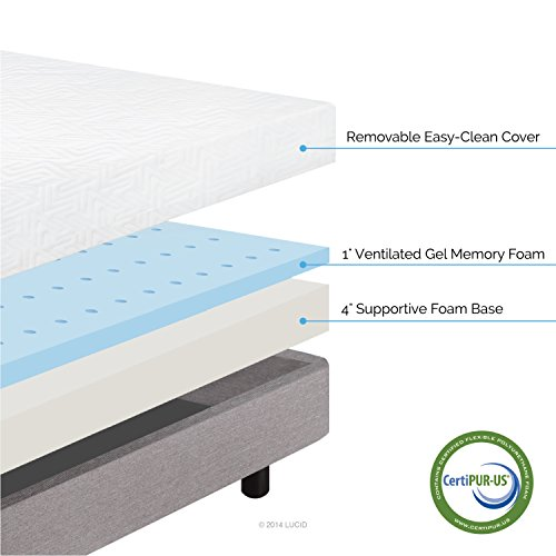 The 8 best hard mattress for back pain