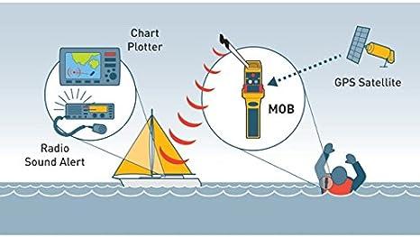 Ocean Señal Not emisor mob1 Bake Emergency Transmisor: Amazon.es: Deportes y aire libre