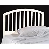 Hillsdale Carolina Headboard, Full/Queen, White