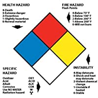 National Marker Corp. HMS14L Right To Know Labels, Write On NFPA, 4 Inch X 4 Inch, PS Paper, 250/Rl