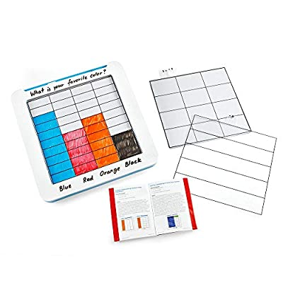 hand2mind Build-A-Grid Magnetic Demonstration Grid (Ages 6+), Bring Graphing, Operations, Fractions & Decimals to Life with Interchangeable Math Sheets (Set of 1) (92426): Industrial & Scientific