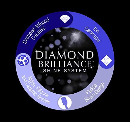 INFINITIPRO BY CONAIR Diamond-Infused Ceramic Smoothing Hot Brush/Straightening Brush; Black by Conair (Image #3)