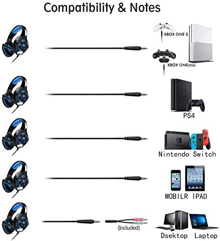 Beexcellent GM-1 Gaming Headset for PS4, PS4 Pro, PlayStation 5, Xbox One & Xbox Series X|S, Nintendo Switch, Mac and Mobile
