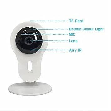 Alarma Plug & Play cámara IP, sensor de luz, Pan/Tilt/Zoom
