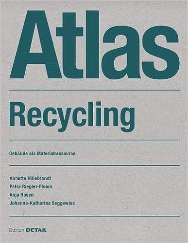 recycling aktiv