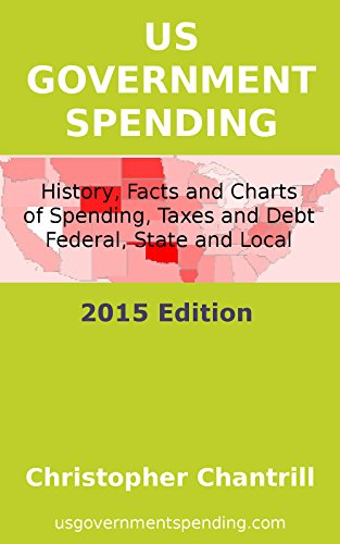 US Government Spending: History, Facts and Charts of Spending, Taxes and Debt, Federal, State and Local, 2015 Edition (Debt Chart compare prices)