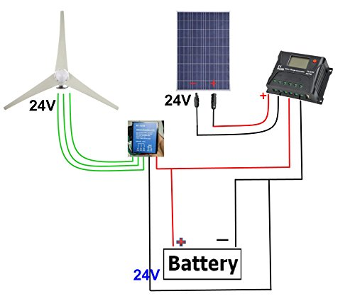 500W Wind Solar Power:AC 24V 400W Wind Turbine Generator Kit + 24V 100W Poly Solar Panels + wind & solar power charge controller+ 50cm Cable with MC4 Connector, DIY Installation by A-wonderful