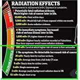 RADTriage FIT 50 Personal Radiation Detector for