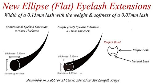 DESIRES LASHES By EMILYSTORES Ellipse 0.15mm Thickness C Curl Length 11mm Flat Shaped Volume Eyelash Extensions Single Size In One Tray Silk Mink Fake Eye Lashes