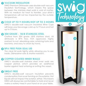 SWiG Wine Cup