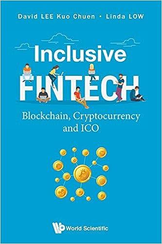 trading cryptocurrency ai amazon