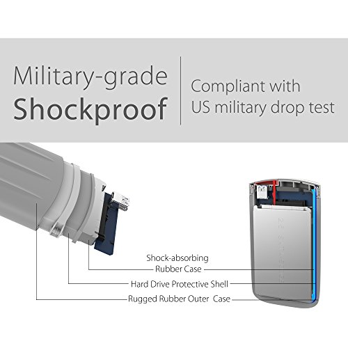 Silicon Power 2TB Armor A65M for Mac Military-grade Shockproof USB 3.0 2.5-inch External Hard Drive- HFS+ and Time Machine Supported, Gray (SP020TBPHD65MS3G) by Silicon Power (Image #2)